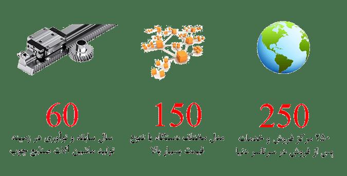 نمایندگی فلدر در ایران